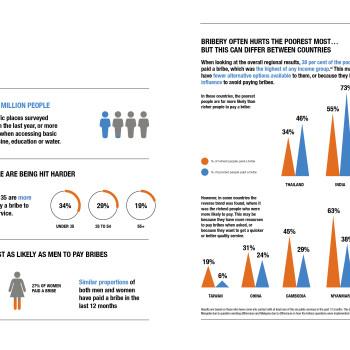 AP_GCB_infographics_2017_Bribes_web